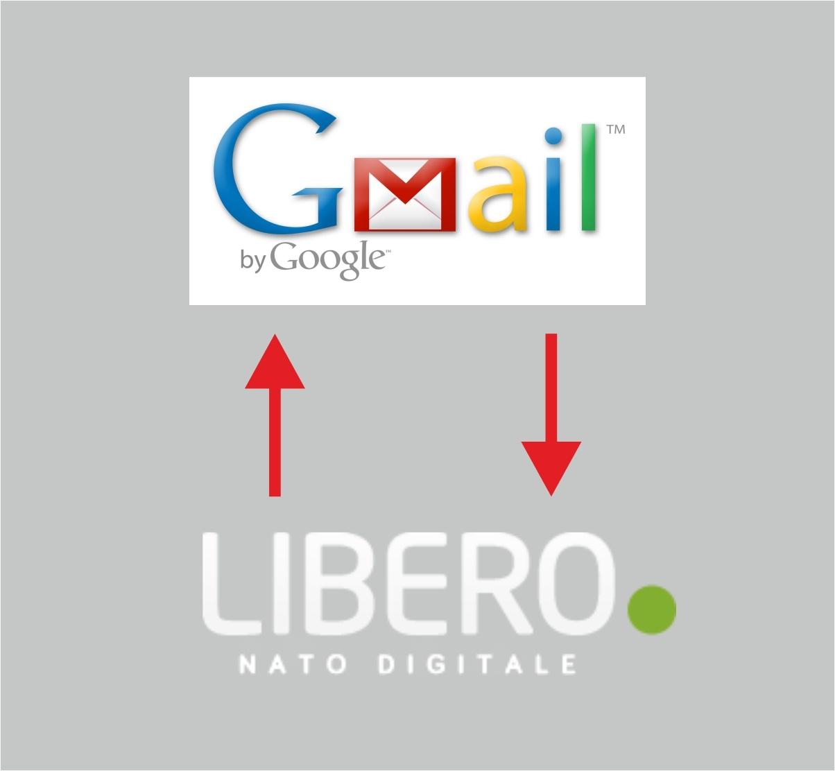 usare libero e gmail