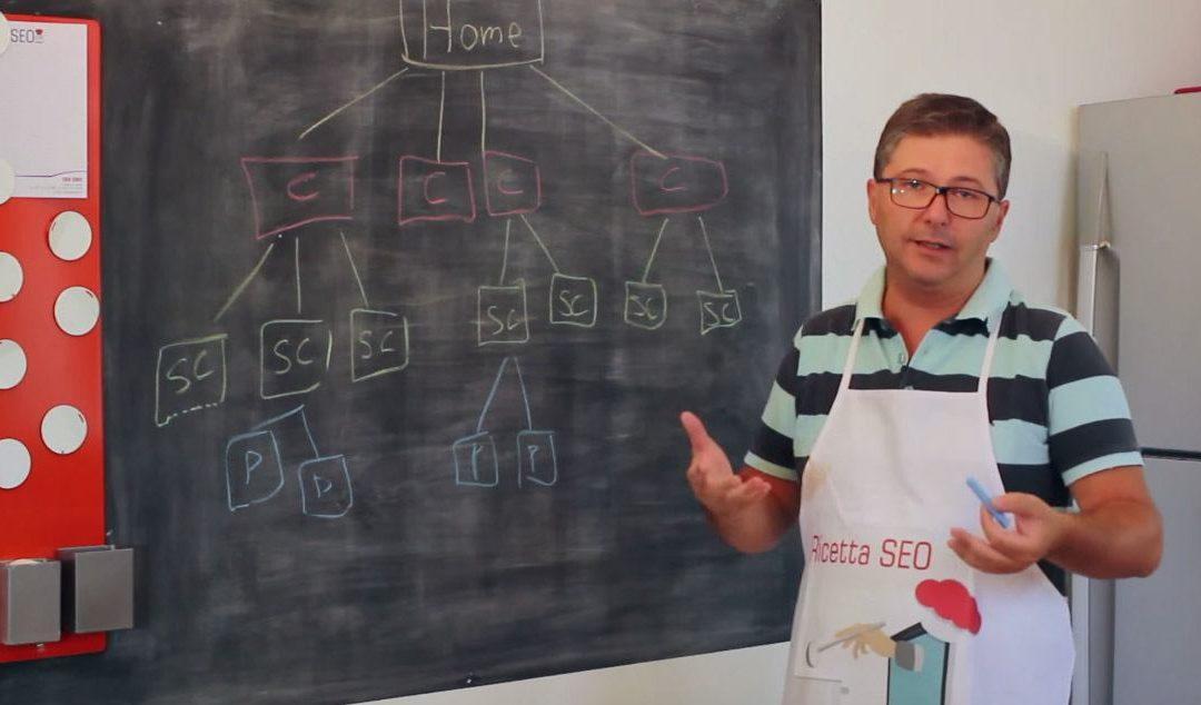 Come creare una corretta architettura del vostro e-commerce