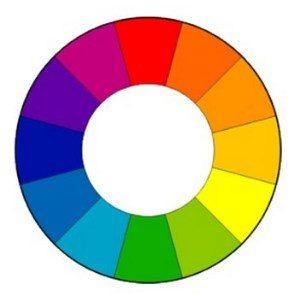 imparare ad usare la ruota dei colori abbinandola ai caratteri di scrittura
